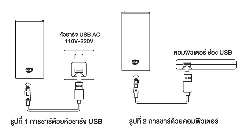 BLL Powerbank พาวเวอร์แบงค์ รุ่น 5521-20000mAh-spec-2
